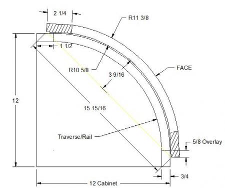 """Portes courbes convexes pour coin 12""""(montants 2 1/4"""")"""