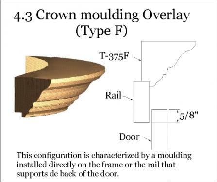 Type F crown moulding